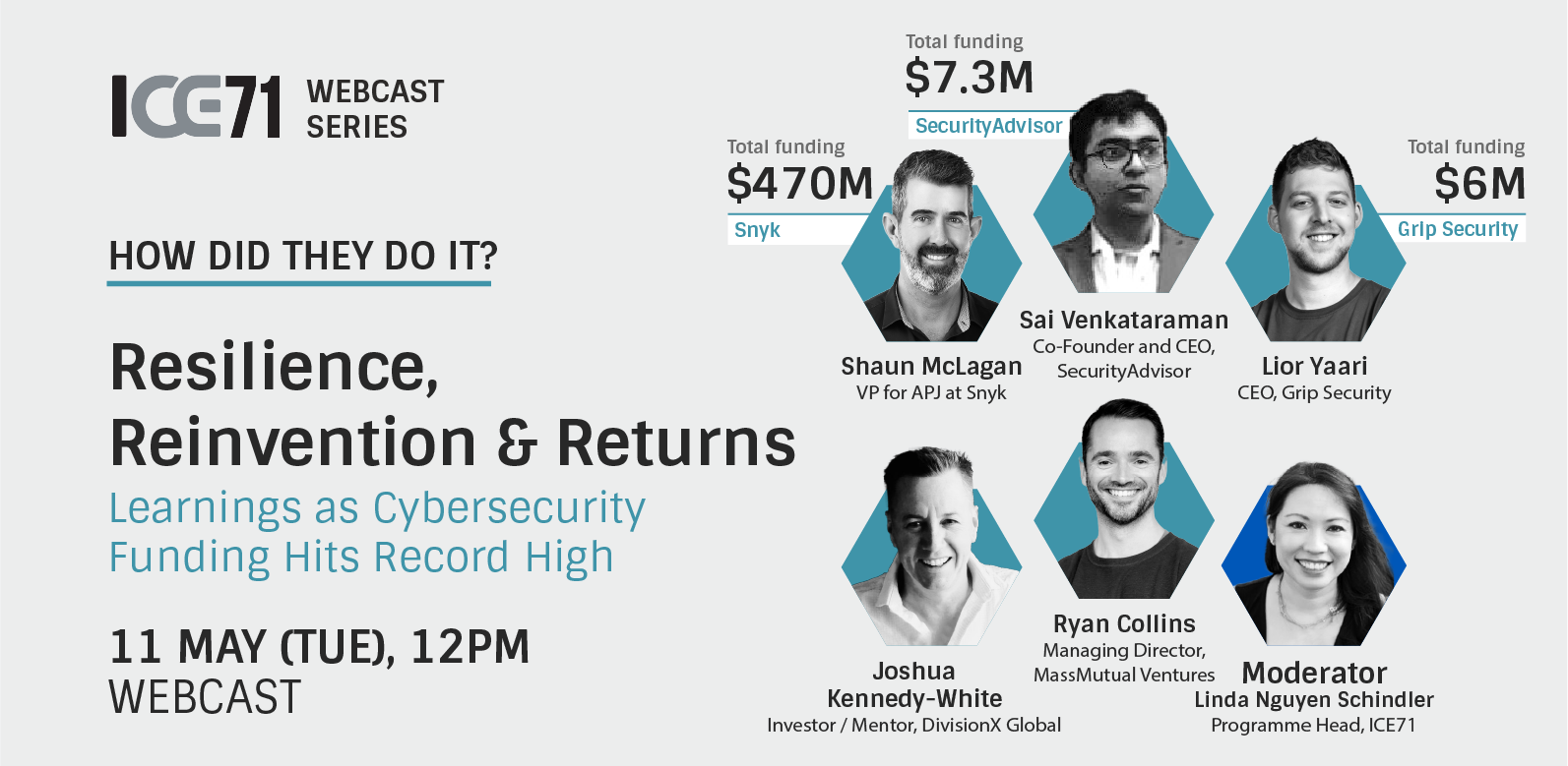 ICE71 Live Webcast: Resilience, Reinvention & Returns – Learnings as Cybersecurity Funding Hits Record High